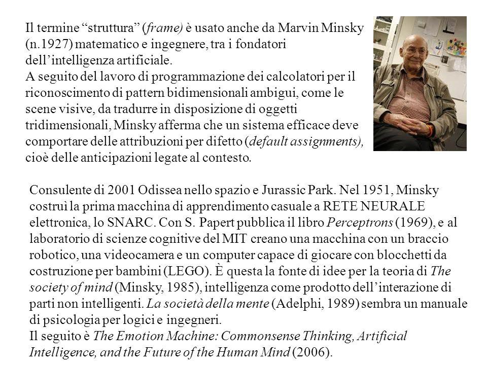 Il termine struttura (frame) è usato anche da Marvin Minsky (n