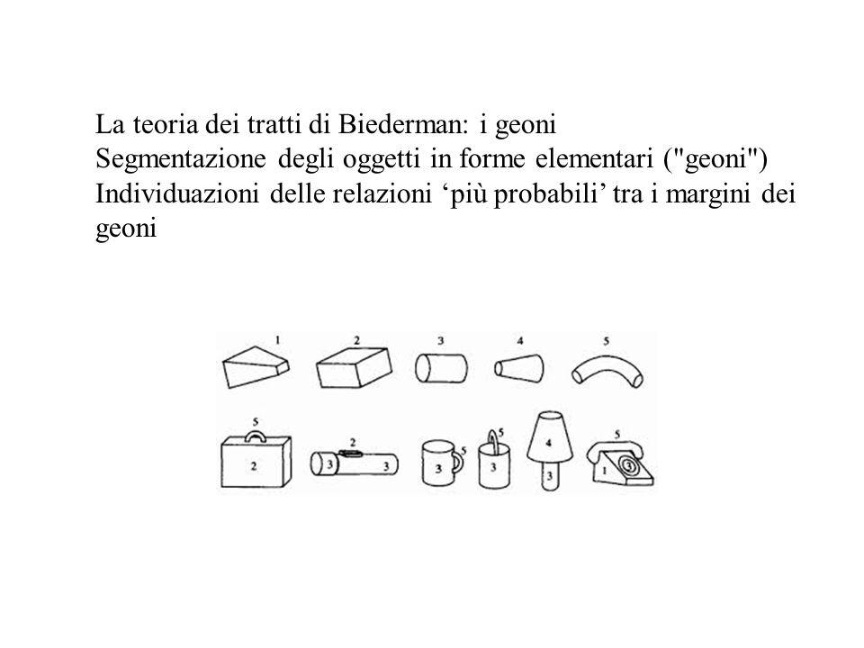 La teoria dei tratti di Biederman: i geoni