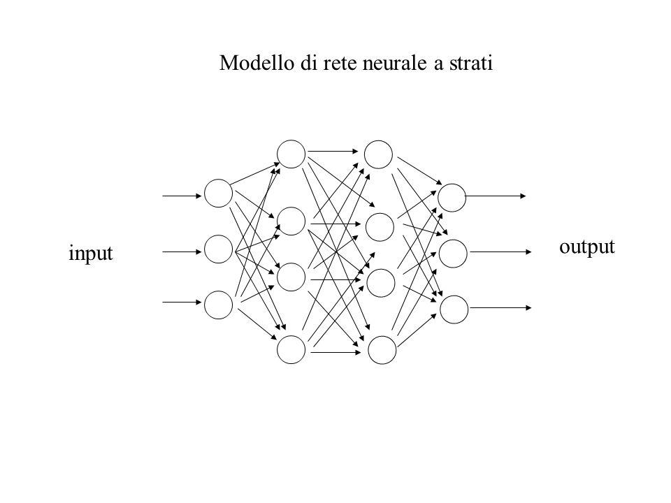 Modello di rete neurale a strati