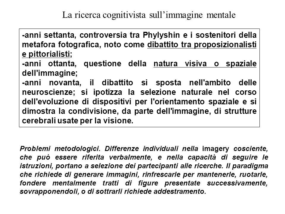 La ricerca cognitivista sull'immagine mentale