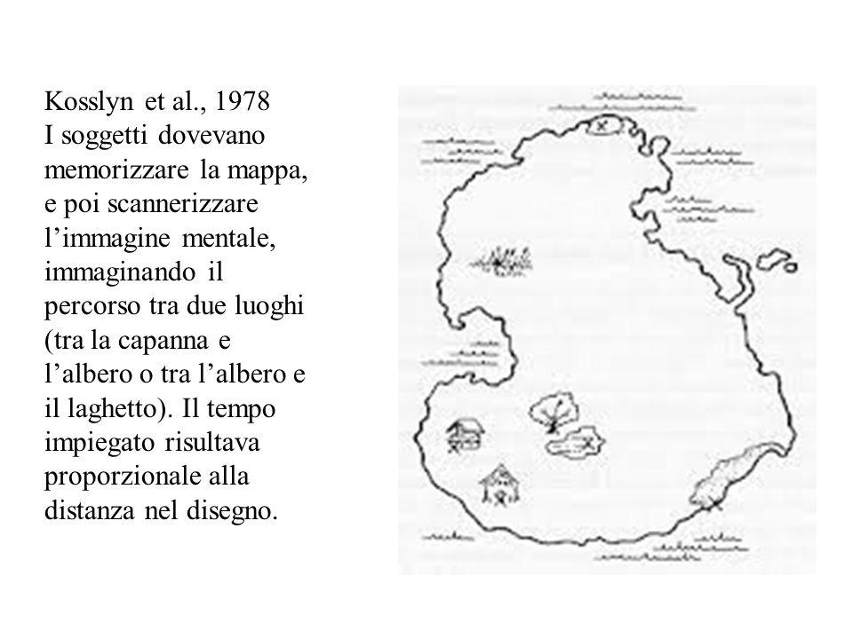 Kosslyn et al., 1978