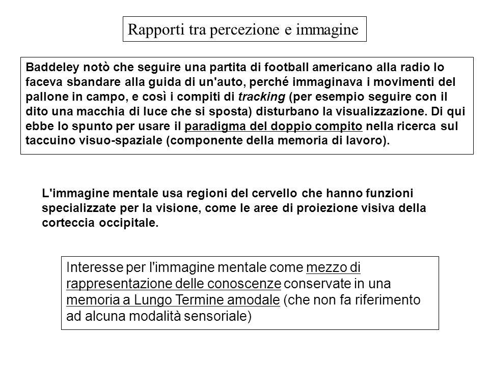 Rapporti tra percezione e immagine