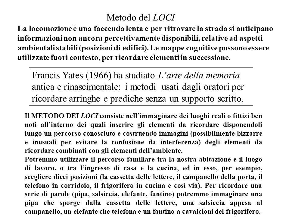 Metodo del LOCI