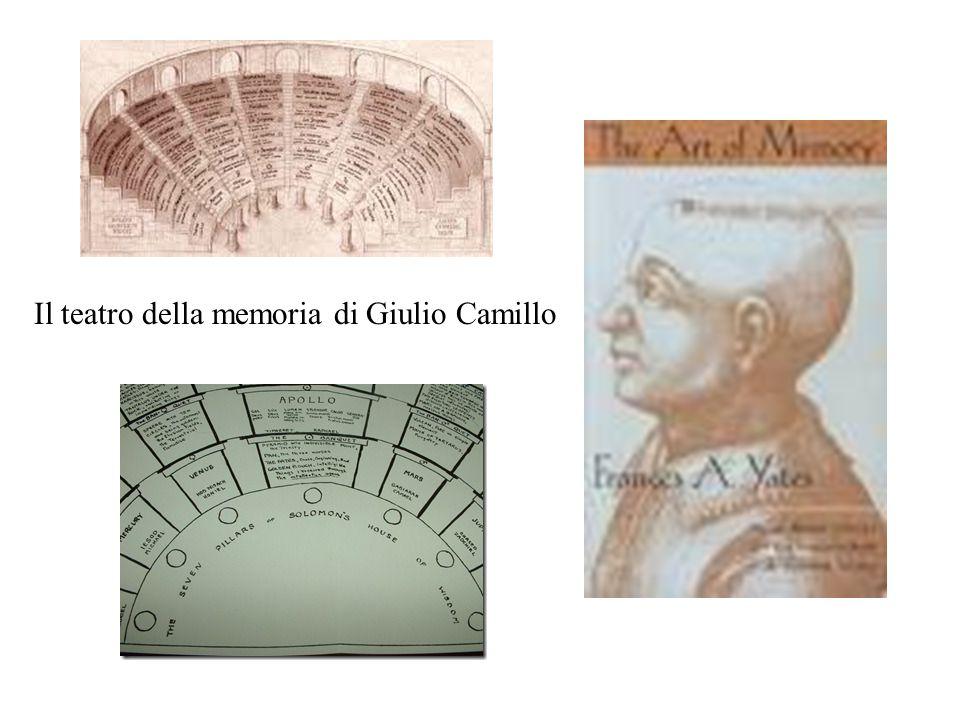 Il teatro della memoria di Giulio Camillo
