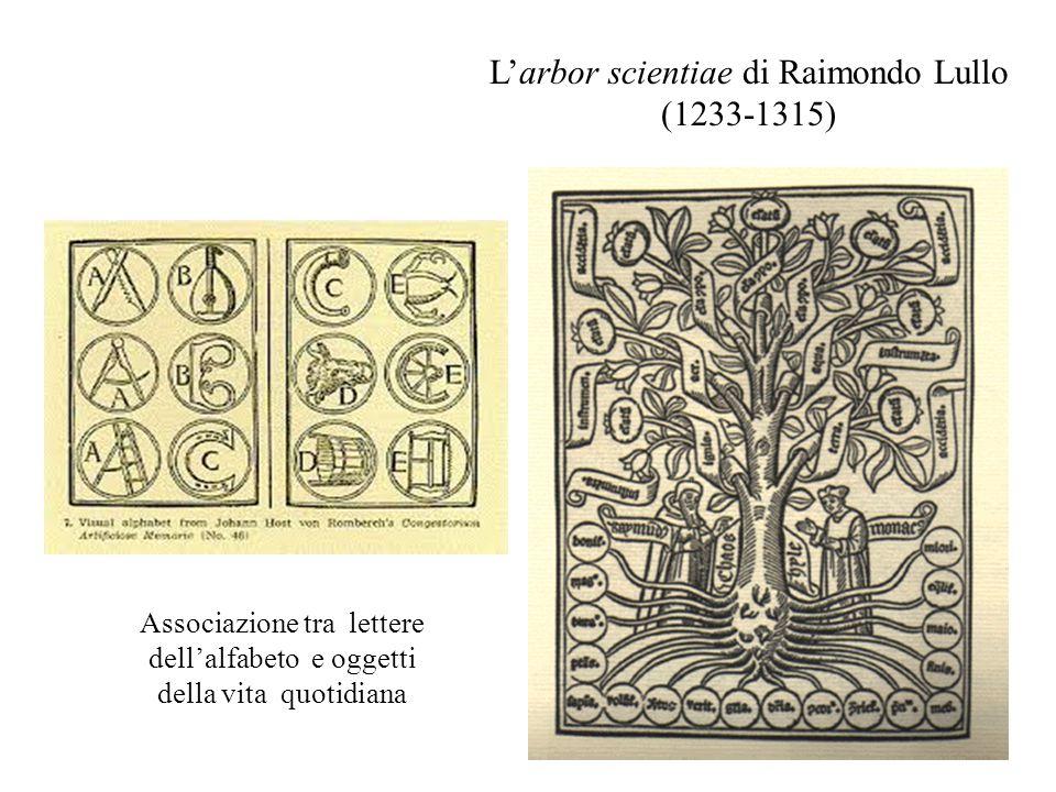 L'arbor scientiae di Raimondo Lullo (1233-1315)