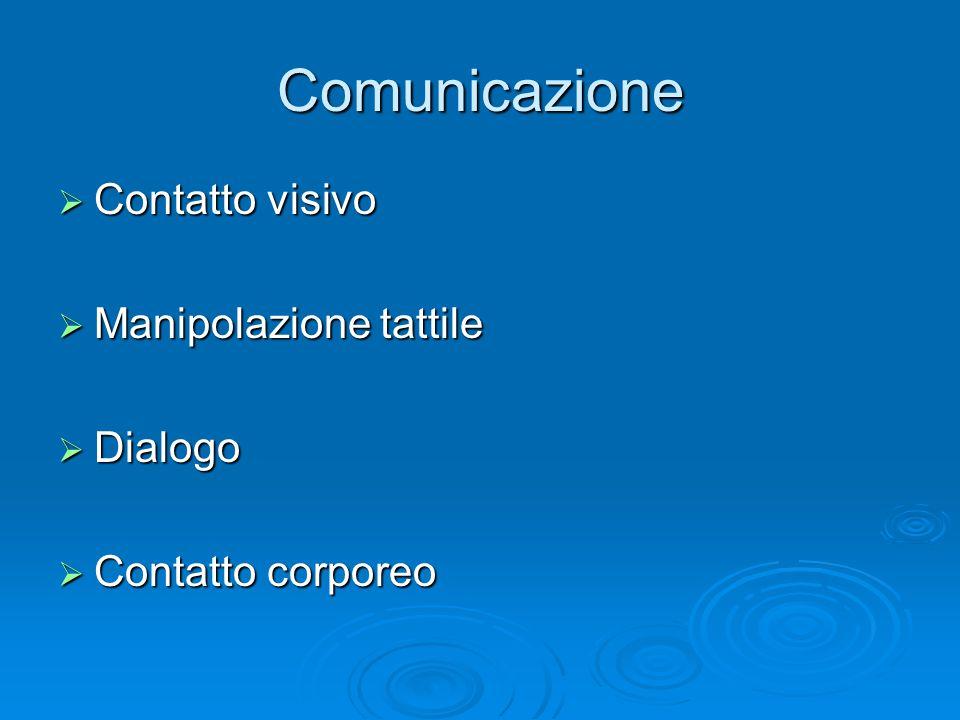 Comunicazione Contatto visivo Manipolazione tattile Dialogo