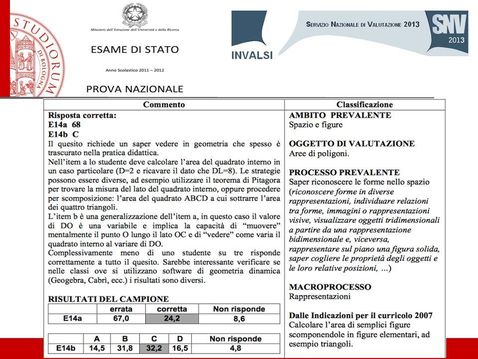 IV GEOGEBRA ITALIAN DAY - Torino, 3 ottobre 2014