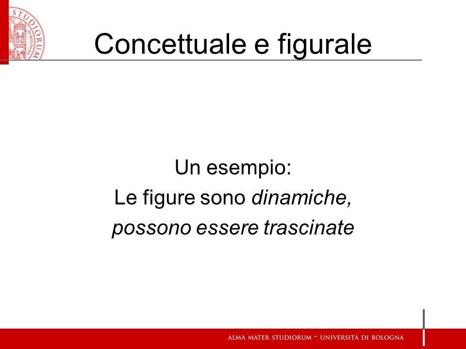 Concettuale e figurale