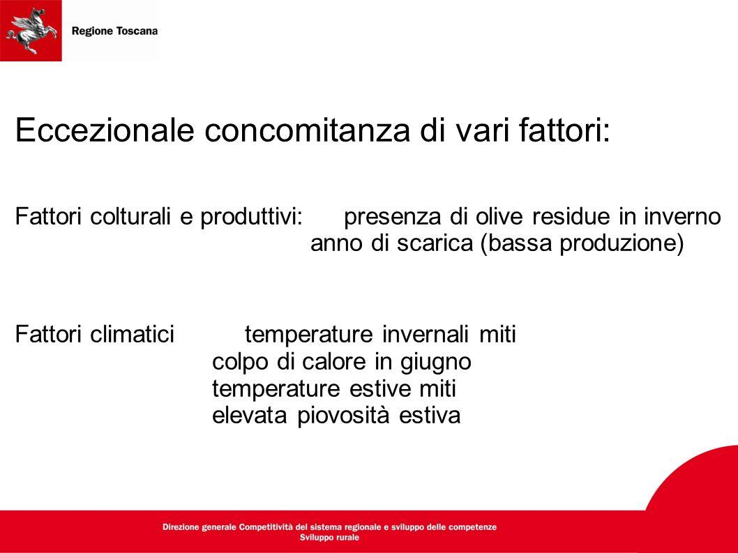 Eccezionale concomitanza di vari fattori: