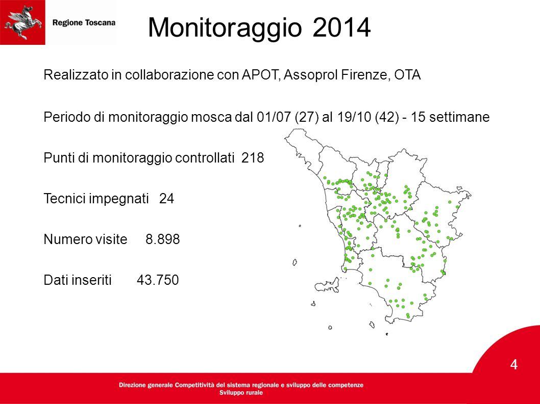 Monitoraggio 2014 Realizzato in collaborazione con APOT, Assoprol Firenze, OTA.