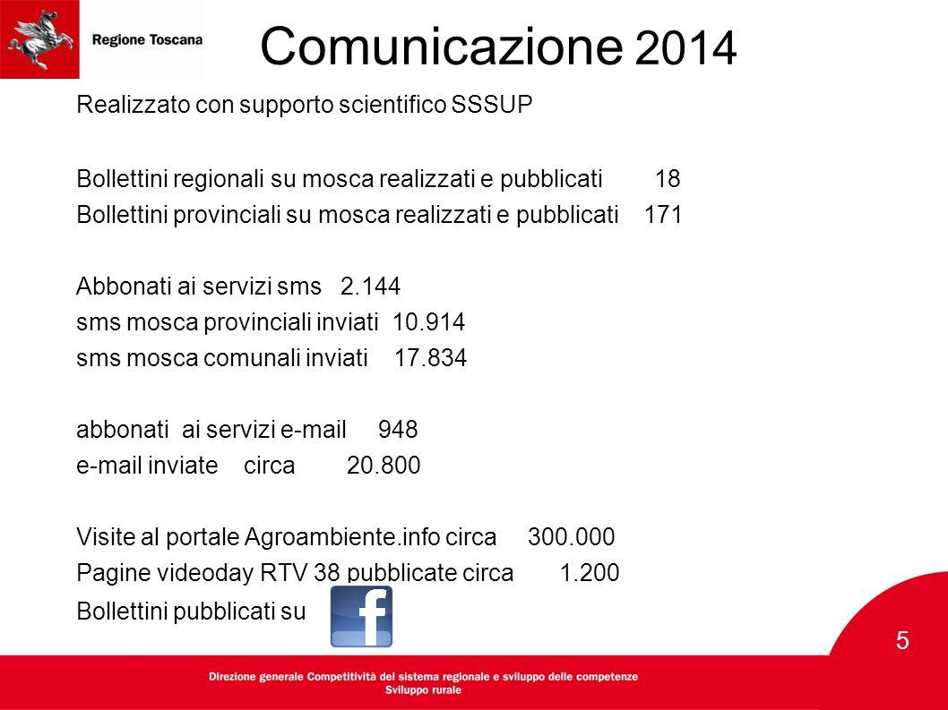 Comunicazione 2014 Realizzato con supporto scientifico SSSUP