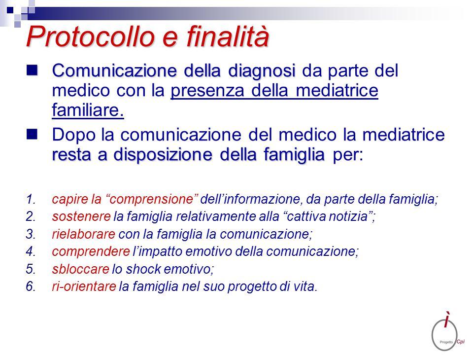 Protocollo e finalità Comunicazione della diagnosi da parte del medico con la presenza della mediatrice familiare.