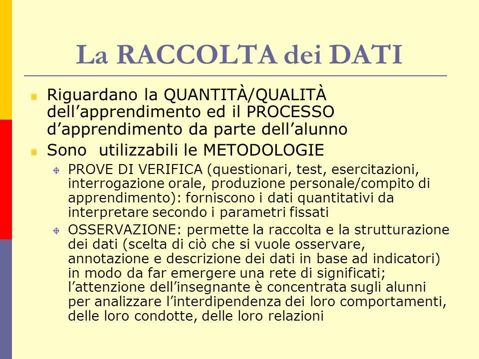 La RACCOLTA dei DATI Riguardano la QUANTITÀ/QUALITÀ dell'apprendimento ed il PROCESSO d'apprendimento da parte dell'alunno.