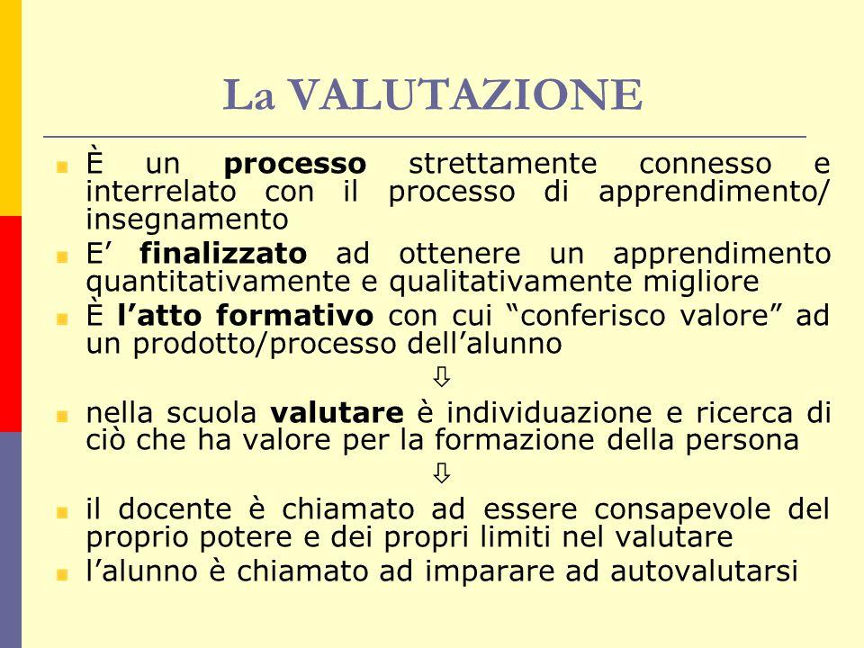 La VALUTAZIONE È un processo strettamente connesso e interrelato con il processo di apprendimento/ insegnamento.