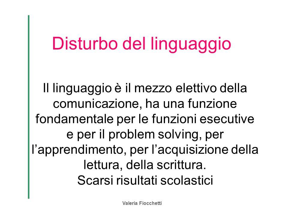 Disturbo del linguaggio