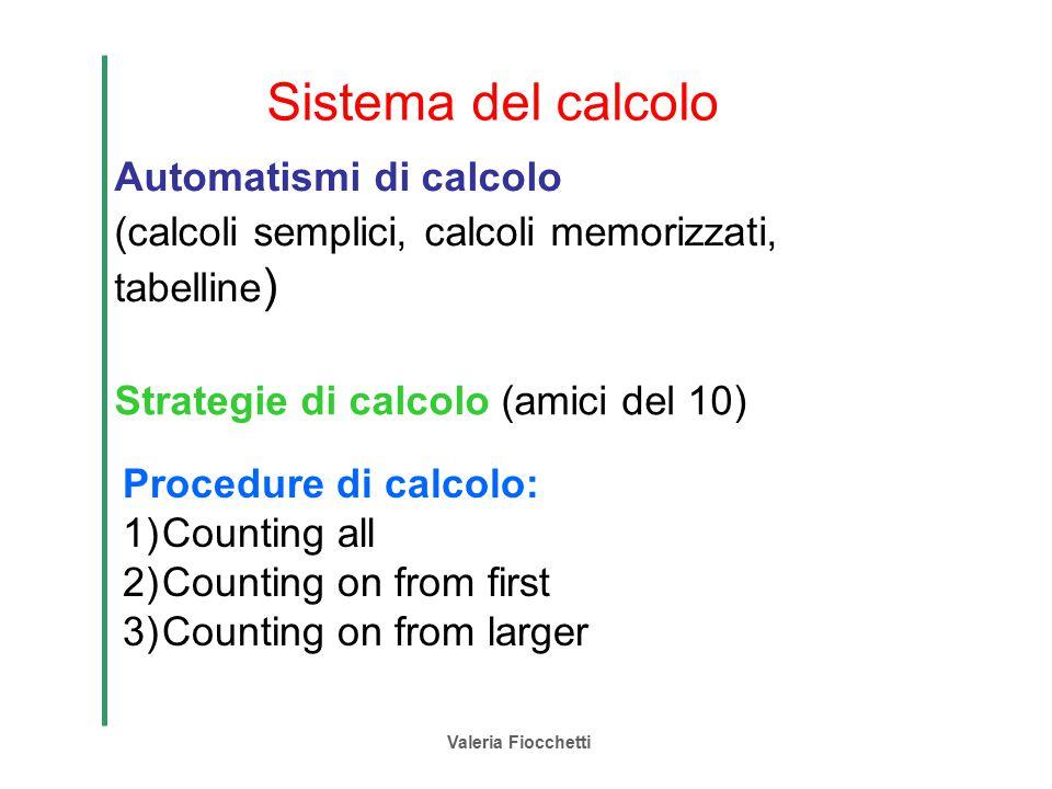 Sistema del calcolo Automatismi di calcolo