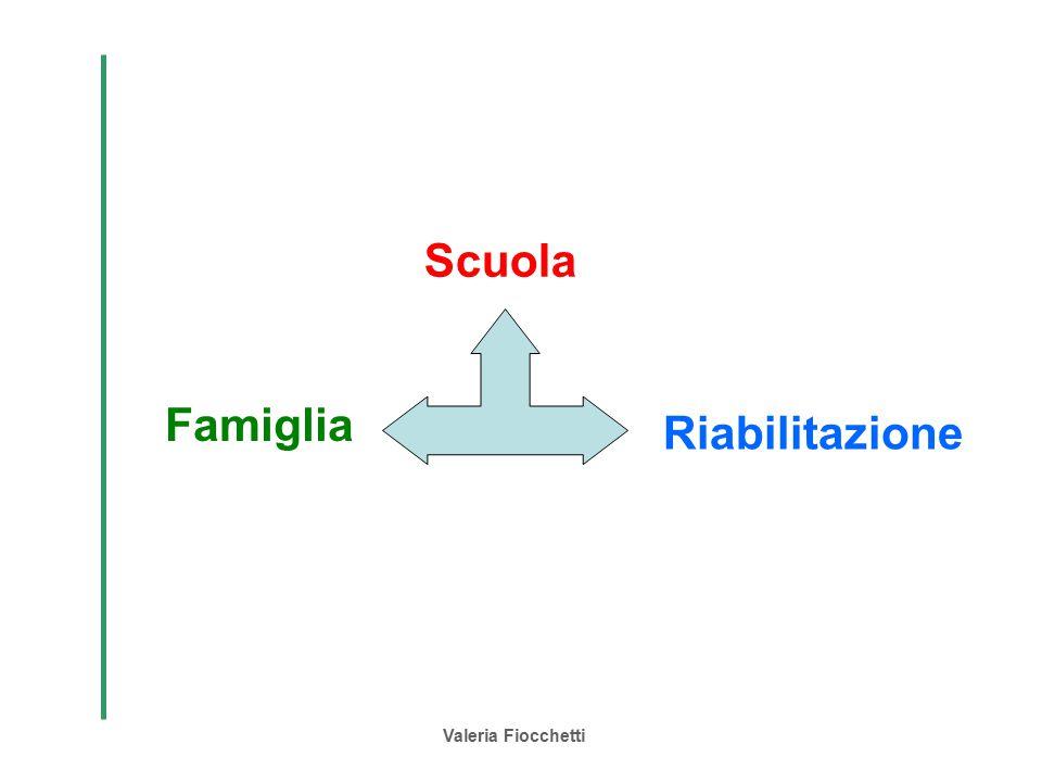 Scuola Famiglia Riabilitazione Valeria Fiocchetti