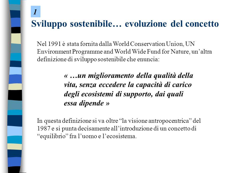 Sviluppo sostenibile… evoluzione del concetto