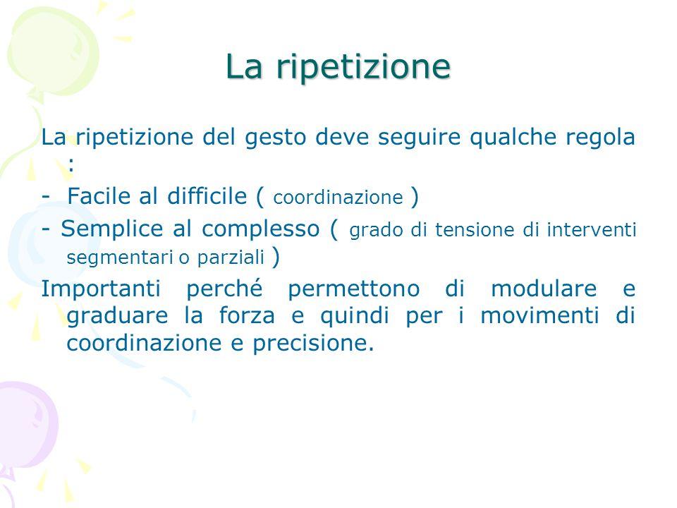 La ripetizione La ripetizione del gesto deve seguire qualche regola :