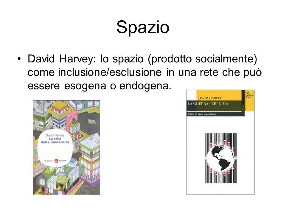 Spazio David Harvey: lo spazio (prodotto socialmente) come inclusione/esclusione in una rete che può essere esogena o endogena.