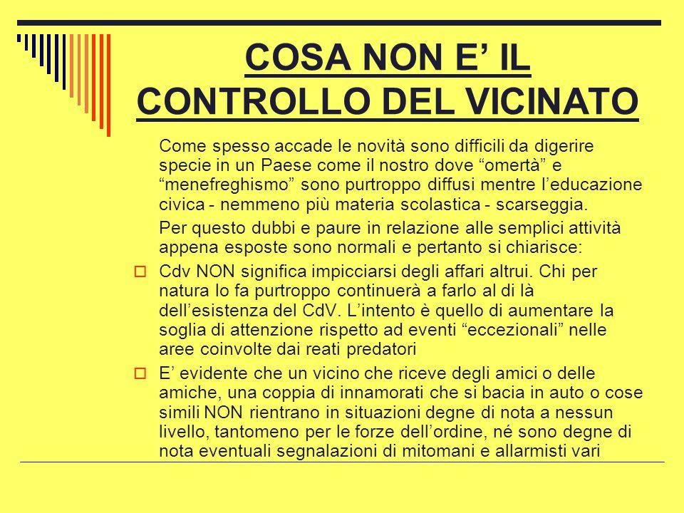 COSA NON E' IL CONTROLLO DEL VICINATO