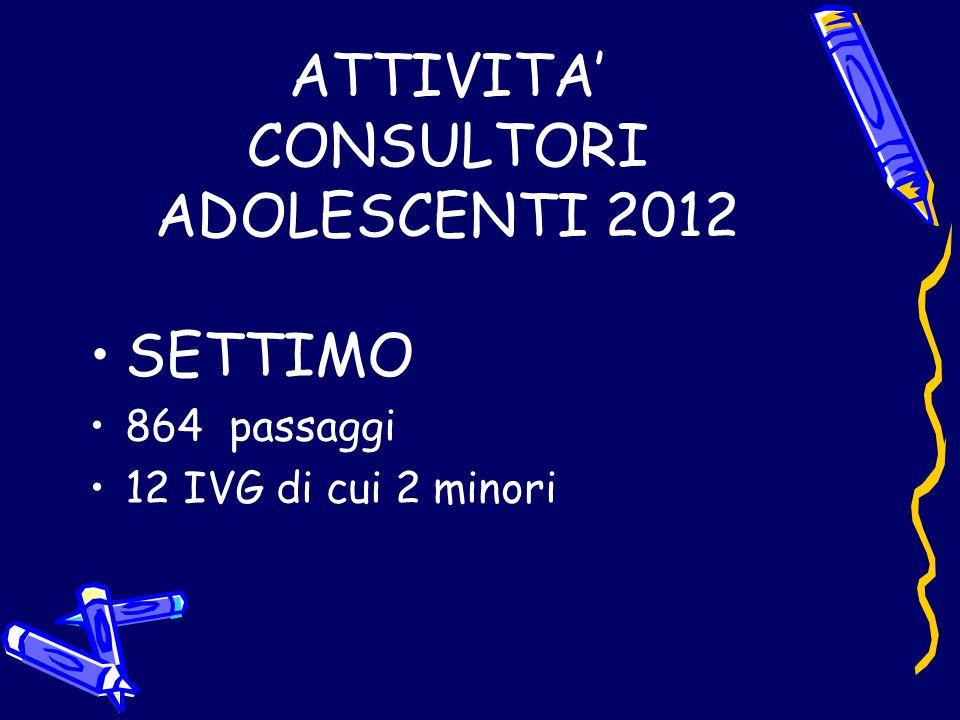 ATTIVITA' CONSULTORI ADOLESCENTI 2012