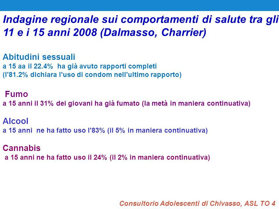 18/05/11 18/05/11. Indagine regionale sui comportamenti di salute tra gli 11 e i 15 anni 2008 (Dalmasso, Charrier)