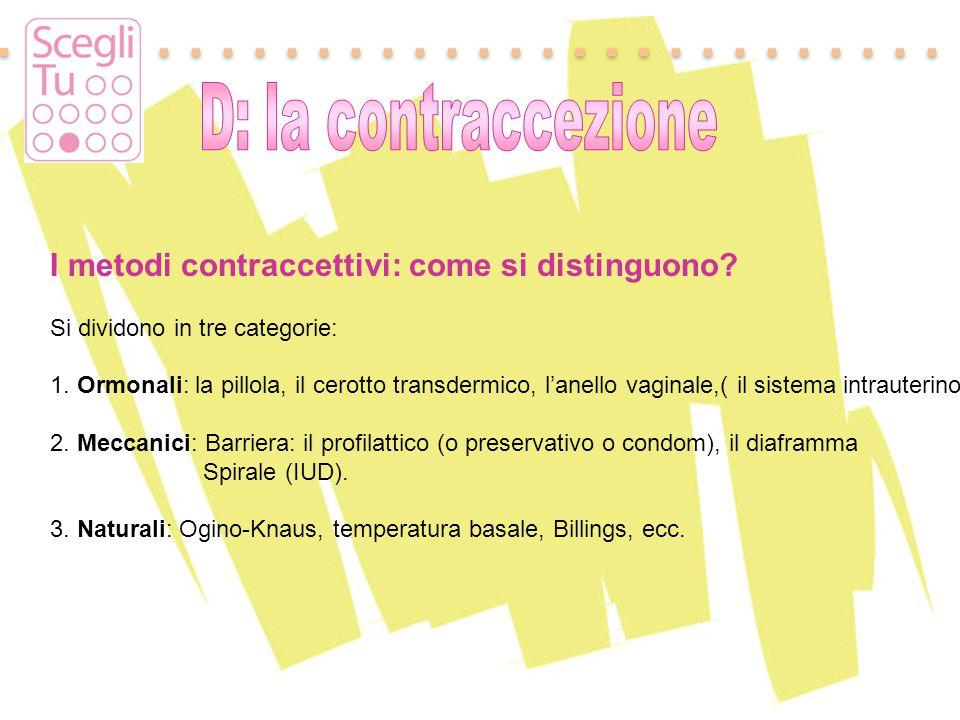 I metodi contraccettivi: come si distinguono