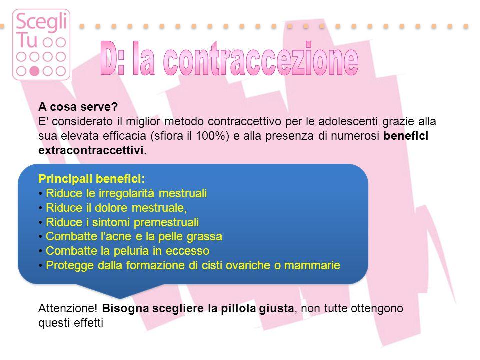 D: la contraccezione A cosa serve