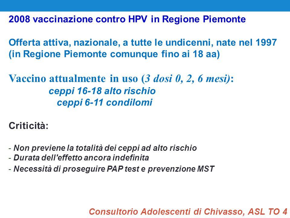 Vaccino attualmente in uso (3 dosi 0, 2, 6 mesi):