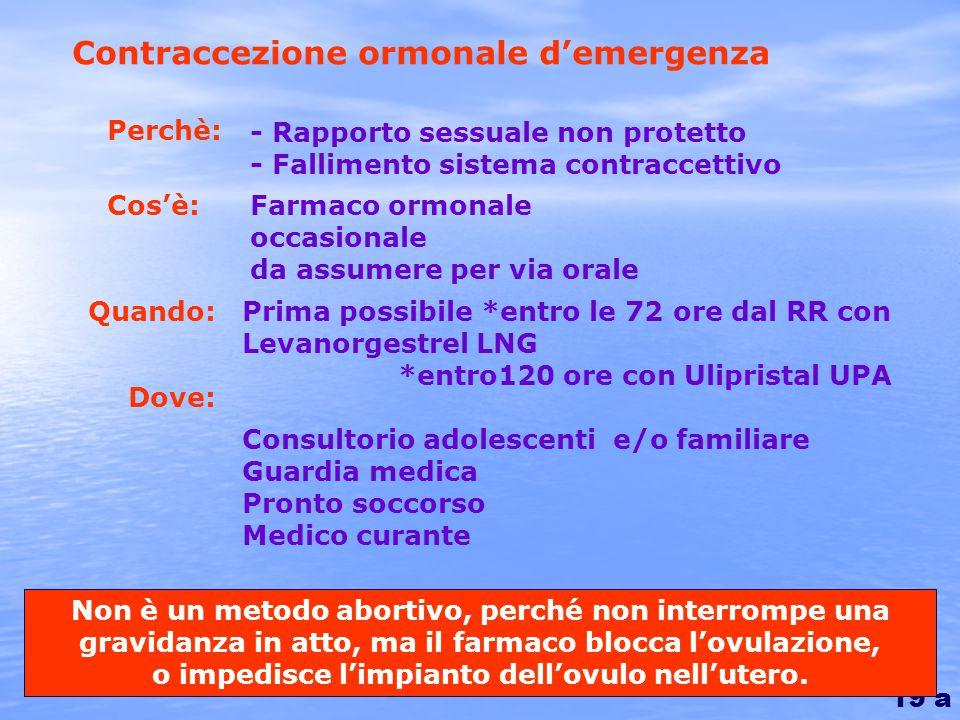 Contraccezione ormonale d'emergenza