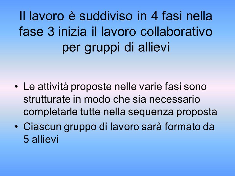 Il lavoro è suddiviso in 4 fasi nella fase 3 inizia il lavoro collaborativo per gruppi di allievi