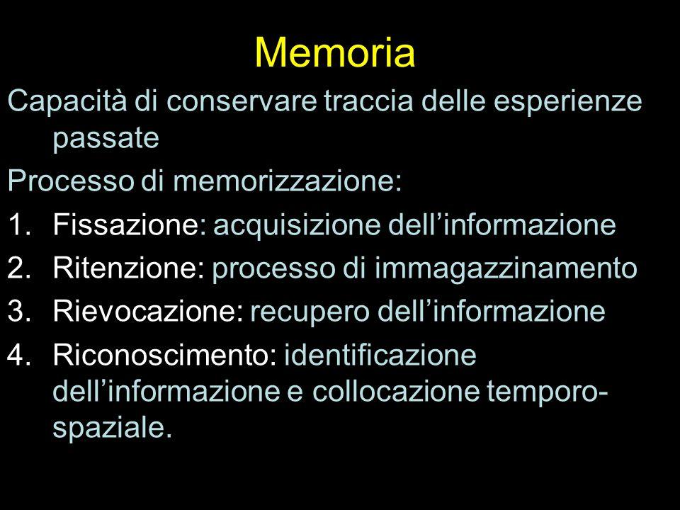 Memoria Capacità di conservare traccia delle esperienze passate
