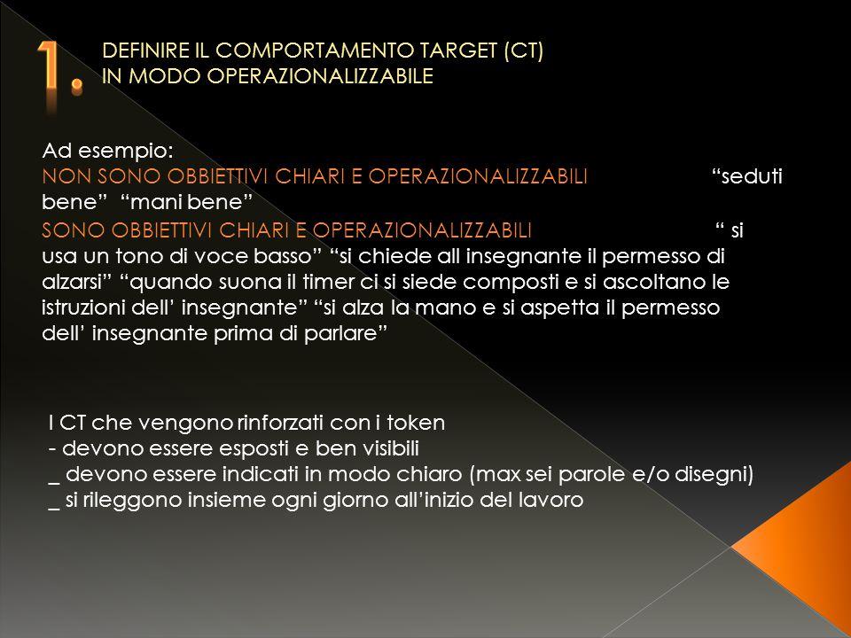 1. DEFINIRE IL COMPORTAMENTO TARGET (CT) IN MODO OPERAZIONALIZZABILE