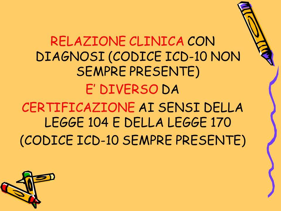 RELAZIONE CLINICA CON DIAGNOSI (CODICE ICD-10 NON SEMPRE PRESENTE) E' DIVERSO DA CERTIFICAZIONE AI SENSI DELLA LEGGE 104 E DELLA LEGGE 170 (CODICE ICD-10 SEMPRE PRESENTE)