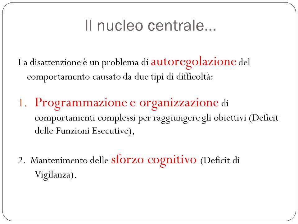 Il nucleo centrale… La disattenzione è un problema di autoregolazione del comportamento causato da due tipi di difficoltà: