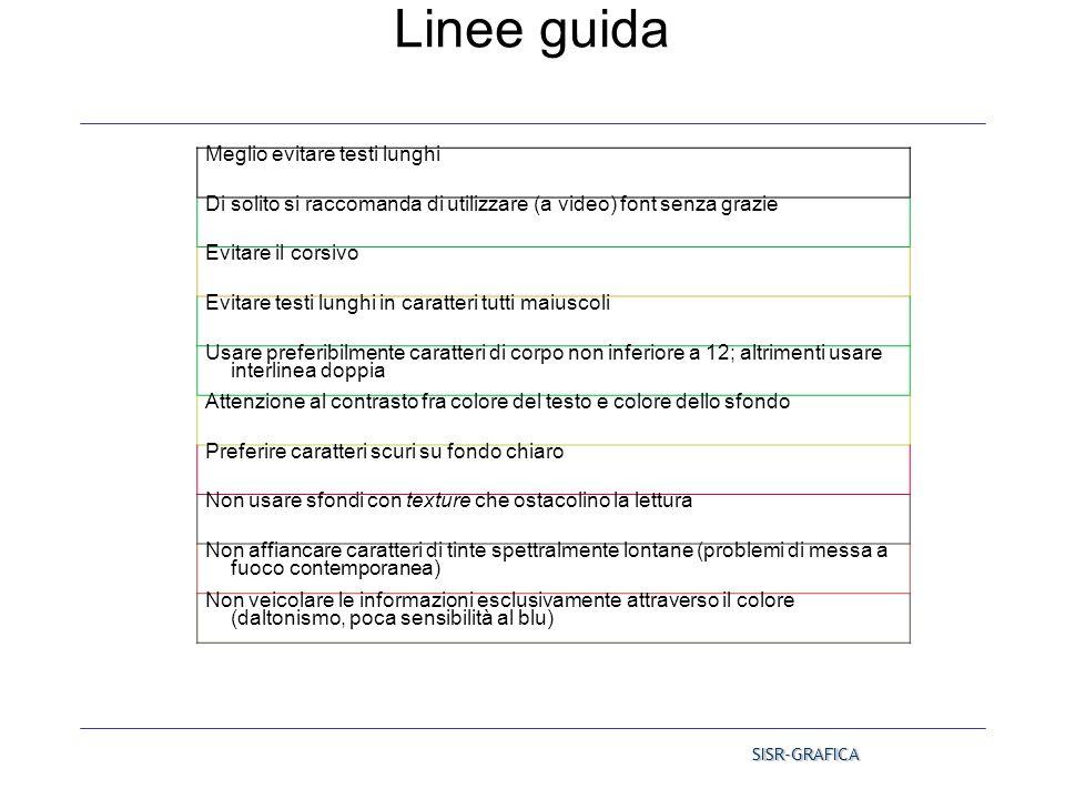 Linee guida Meglio evitare testi lunghi