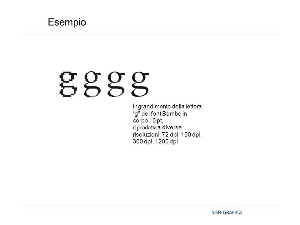 Esempio Ingrandimento della lettera g del font Bembo in corpo 10 pt, riprodotta a diverse risoluzioni: 72 dpi, 150 dpi, 300 dpi, 1200 dpi.