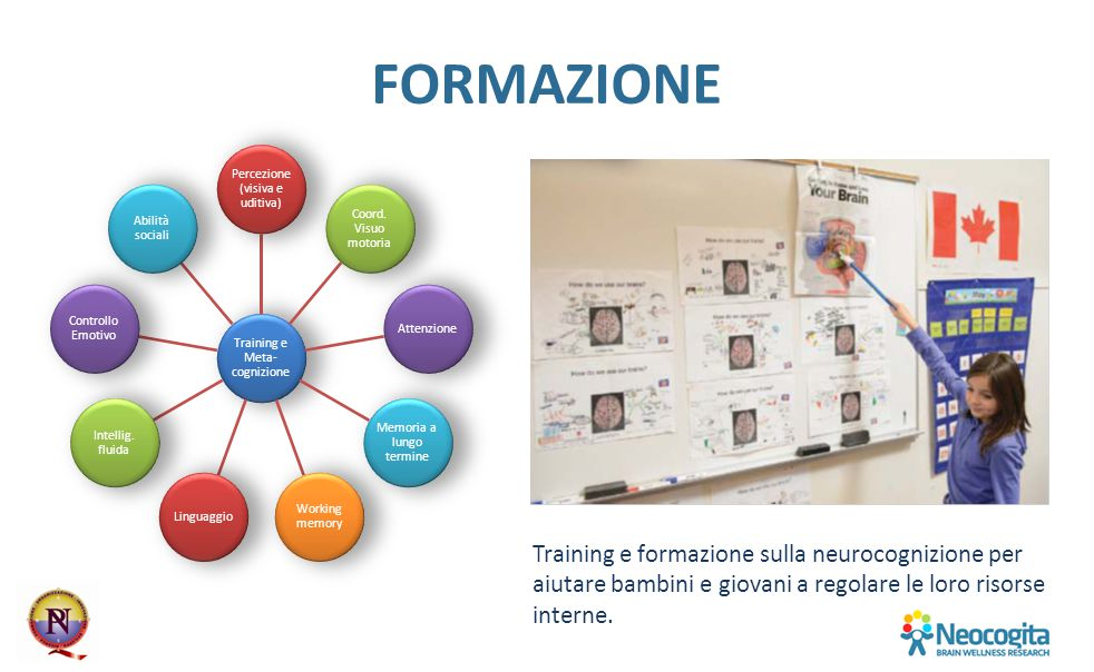 FORMAZIONE Training e Meta-cognizione. Percezione (visiva e uditiva) Coord. Visuo motoria. Attenzione.