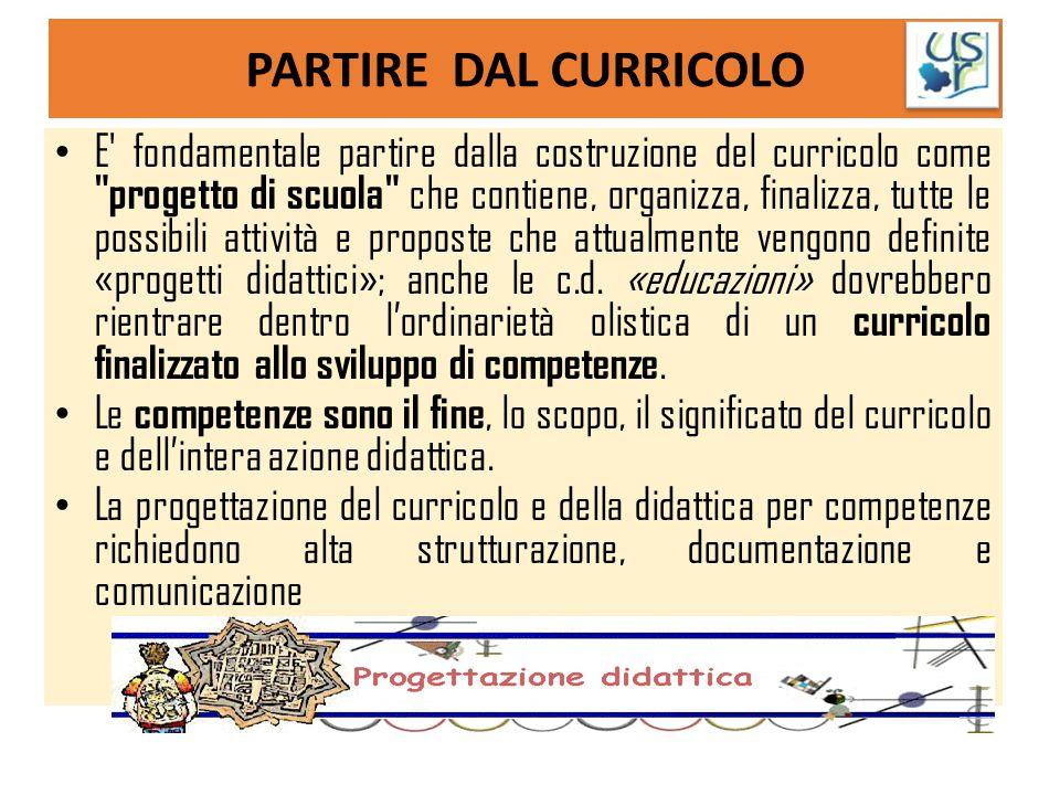 PARTIRE DAL CURRICOLO