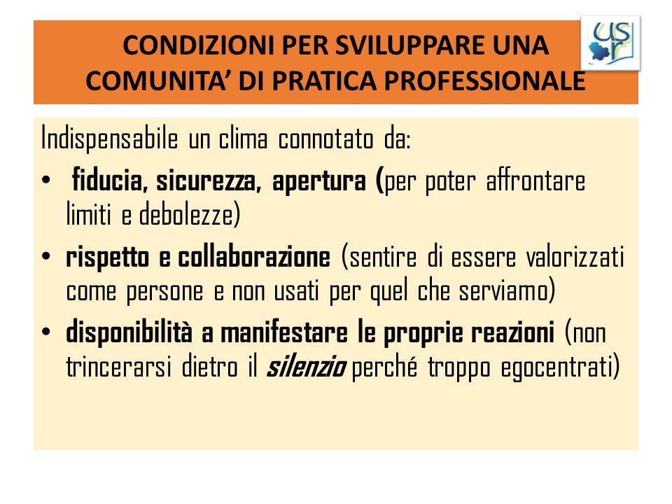 CONDIZIONI PER SVILUPPARE UNA COMUNITA' DI PRATICA PROFESSIONALE