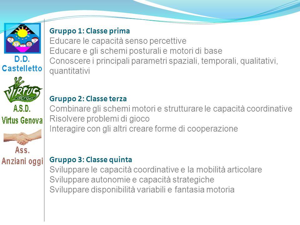 Gruppo 1: Classe prima Educare le capacità senso percettive Educare e gli schemi posturali e motori di base Conoscere i principali parametri spaziali, temporali, qualitativi, quantitativi