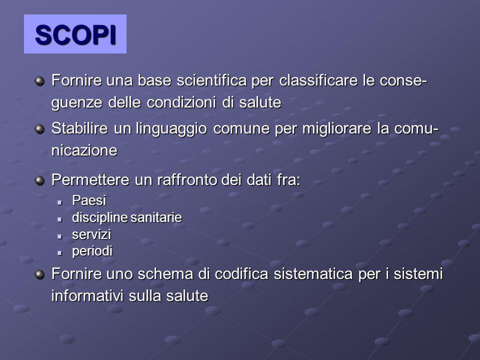 SCOPI Fornire una base scientifica per classificare le conse-guenze delle condizioni di salute.