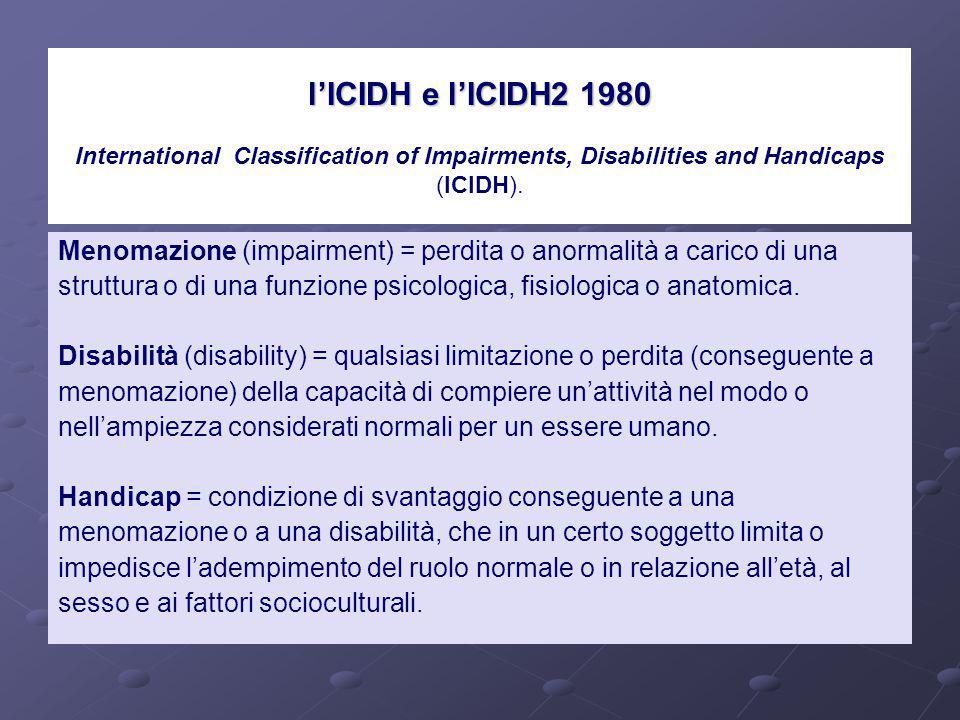 Menomazione (impairment) = perdita o anormalità a carico di una