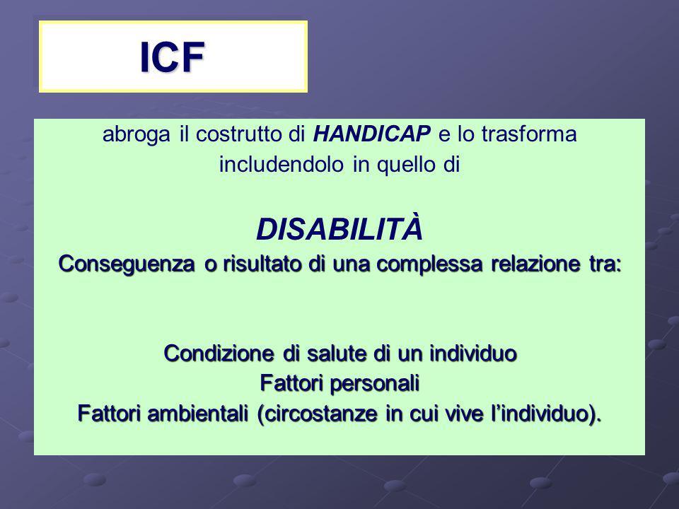 ICF DISABILITÀ abroga il costrutto di HANDICAP e lo trasforma