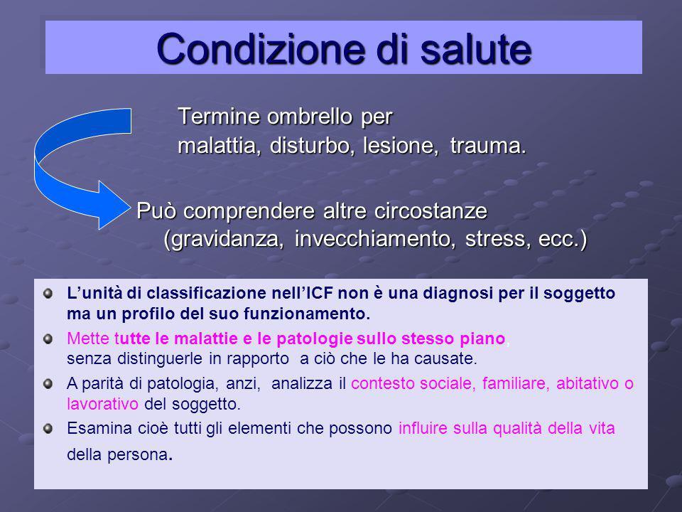 Condizione di salute Termine ombrello per malattia, disturbo, lesione, trauma.