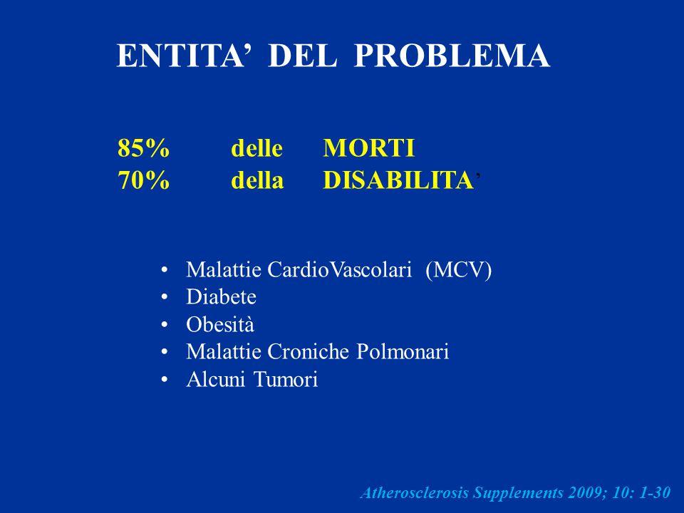 ENTITA' DEL PROBLEMA 85% delle MORTI 70% della DISABILITA'