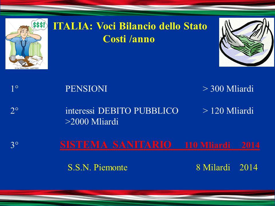 ITALIA: Voci Bilancio dello Stato