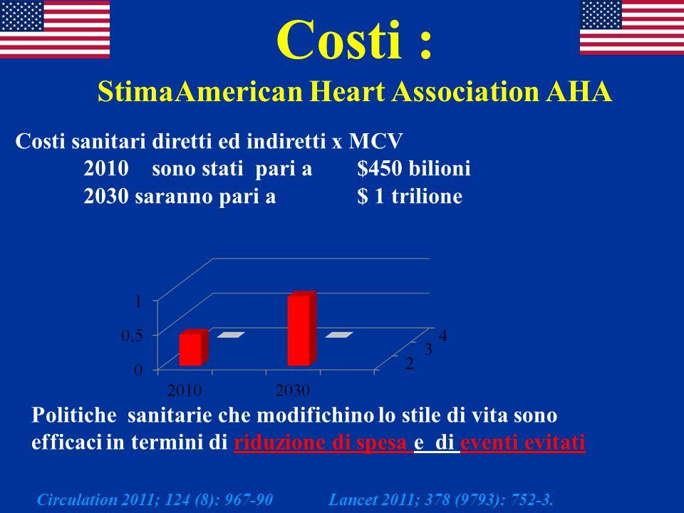 StimaAmerican Heart Association AHA