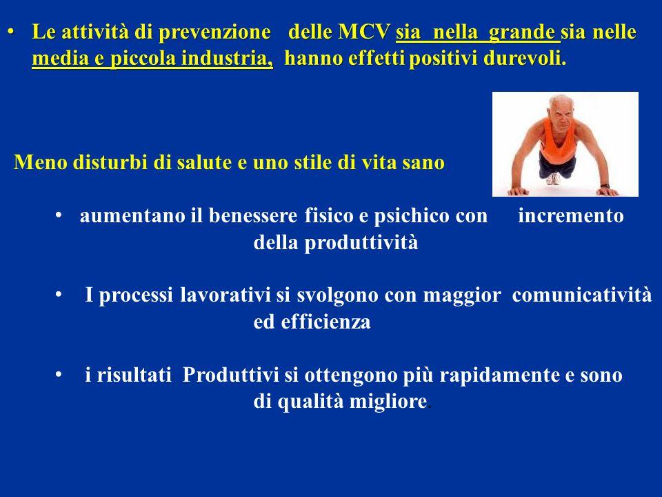 Le attività di prevenzione delle MCV sia nella grande sia nelle media e piccola industria, hanno effetti positivi durevoli.
